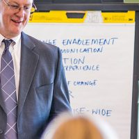 EQUIPPING SENIOR LEADERS WITH THE ADKAR MODEL