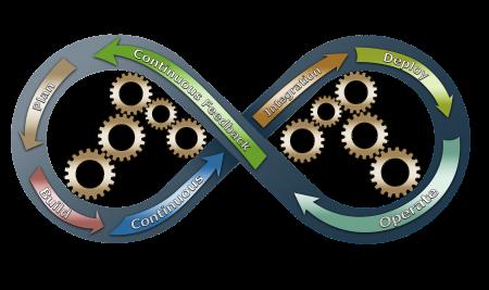 """别混淆了""""敏捷度 – agile和""""敏捷方法 – Agile"""""""