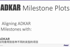 ADKAR如何套用到各种不同类型项目-SC