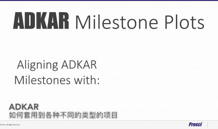 ADKAR如何套用到不同類型專案